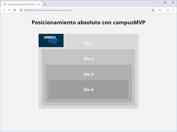 Entendiendo el posicionamiento absoluto de elementos html for Div relative