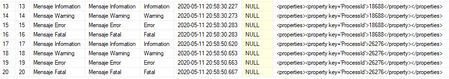 La imagen muestra los mensajes enriquecidos registrados en la base de datos donde se ve el identificador del proceso