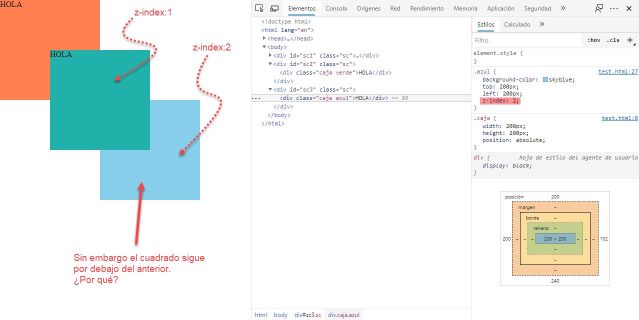 El resultado: el cuadrado azul sigue por debajo a pesar de tener un z-index mayor que el verde