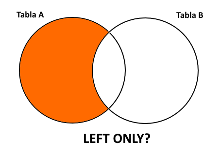 LEFT-ONLY