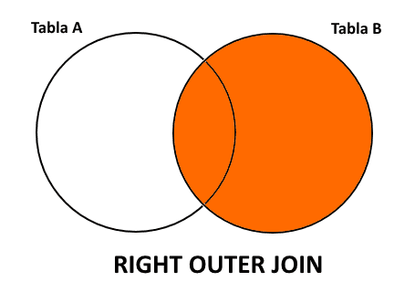 RIGHT-JOIN
