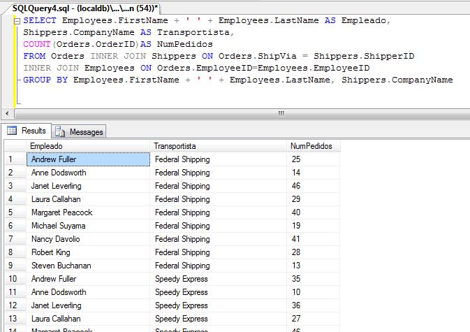 Fundamentos de SQL: Agrupaciones y funciones de agregación