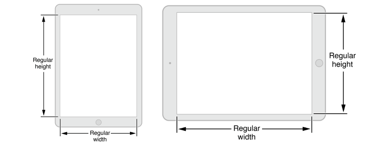 iPad-Size-Classes