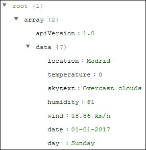 tipos de datos de visual basic